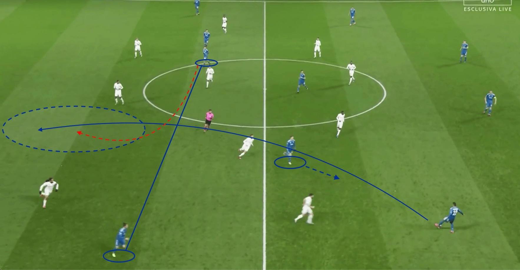 Champions League 2019/20: Lyon vs Juventus - tactical analysis tactics