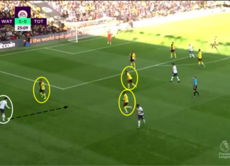 Tottenham Hotspur 2019/20: What can Jose Mourinho do without Harry Kane? - scout report - tactical analysis tactics