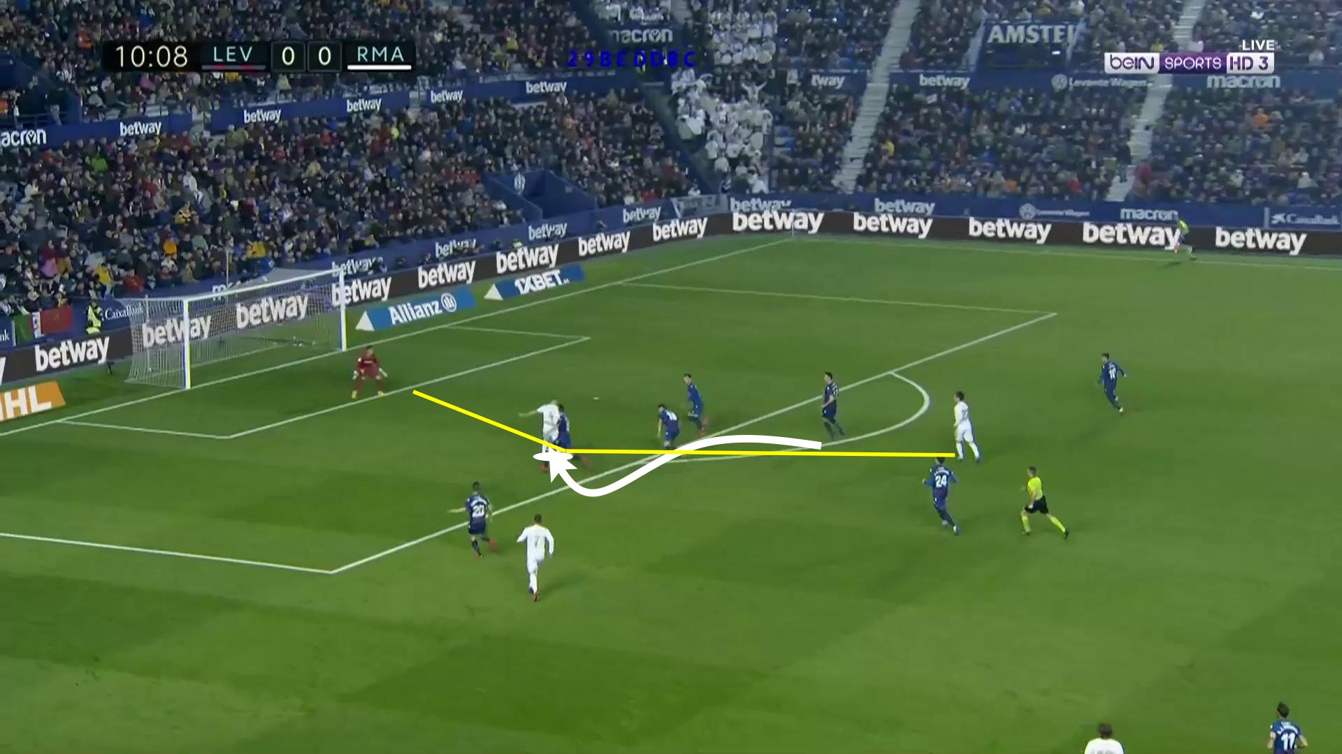 La Liga 2019/20: Levante vs Real Madrid - tactical analysis tactics