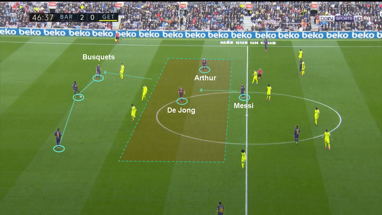La Liga 2019/20: Barcelona vs Getafe - tactical analysis tactics