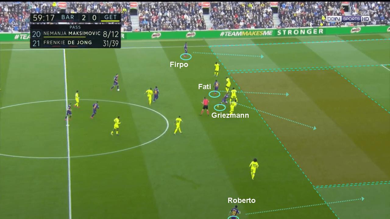 La Liga 2019/20: Barcelona vs Getafe - tactical analysis tactics