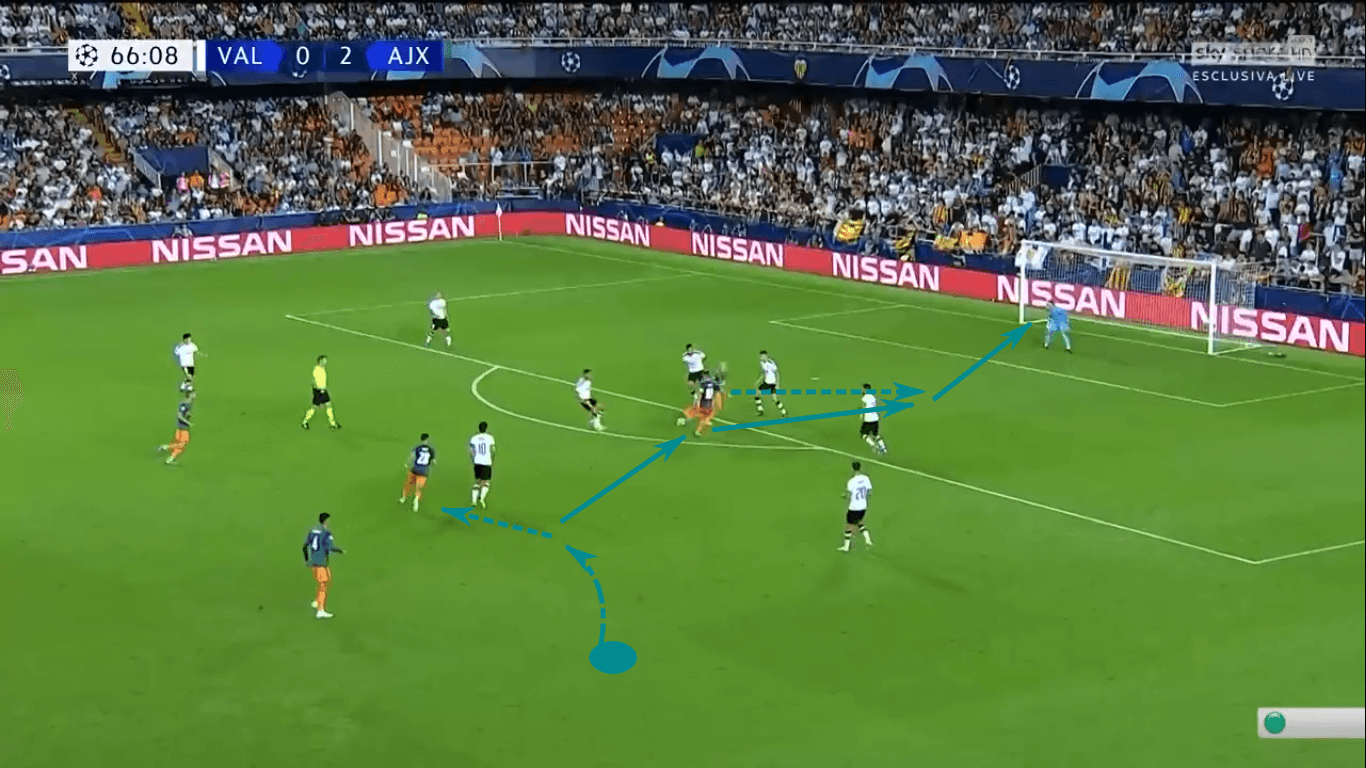UEFA Champions League 2019/20: Atalanta vs Valencia – tactical analysis tactics