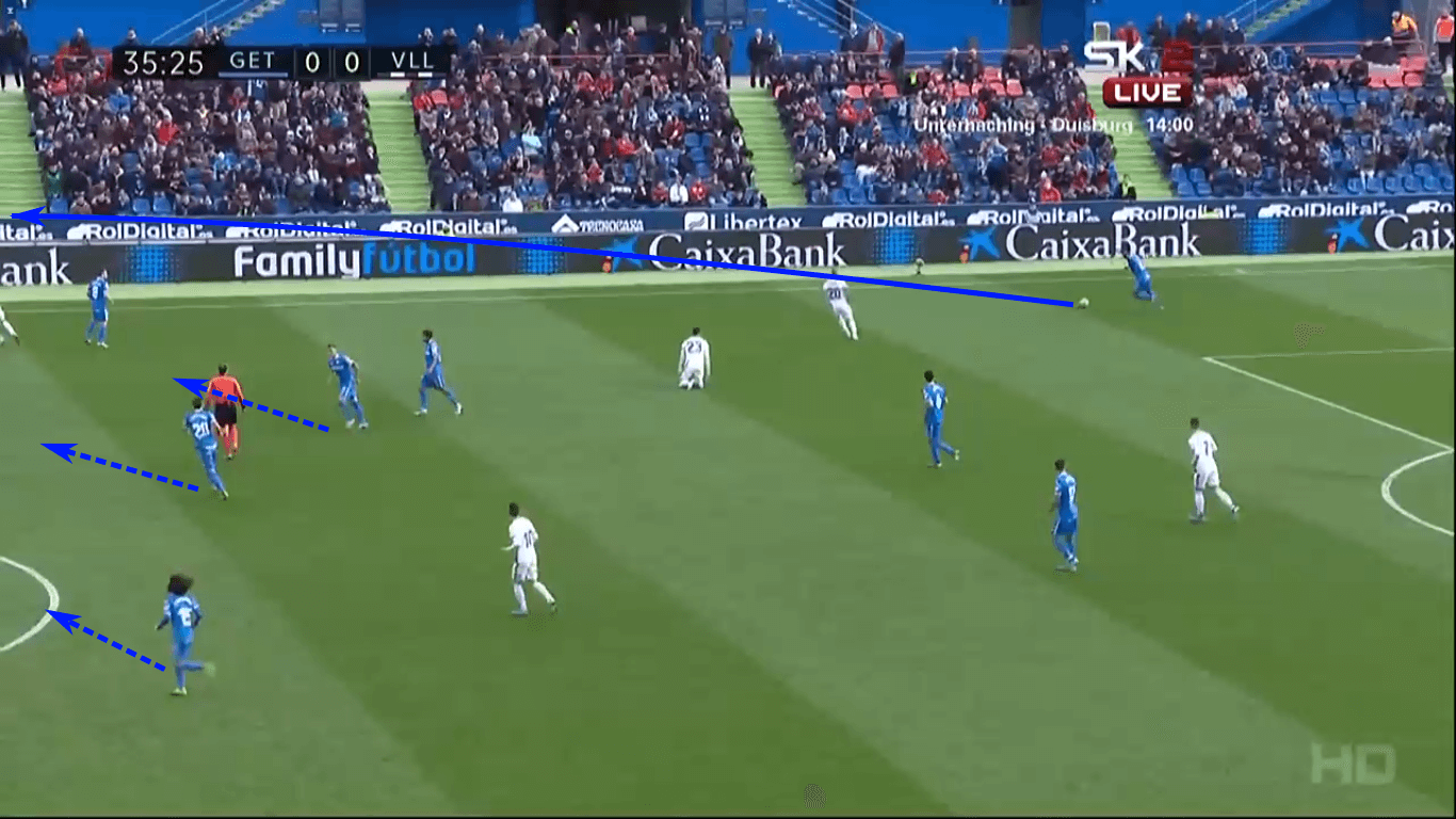 La Liga 2019/20: Why Getafe hasn't faded – scout report tactical analysis tactics