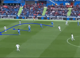 La Liga 2019/20: Why Getafe hasn't faded – scout report tactical analysis tactics