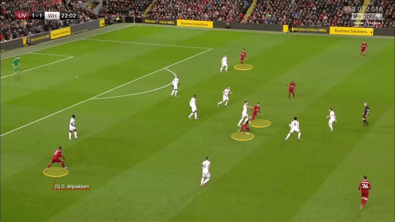 Premier League 2019/20: Liverpool vs West Ham - tactical analysis tactics