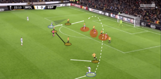 Europa League 2019/20: Wolves vs Espanyol - tactical analysis tactics
