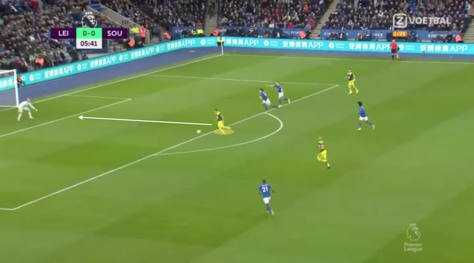 Wilfred Ndidi 2019/20: scout report - tactical analysis tactics