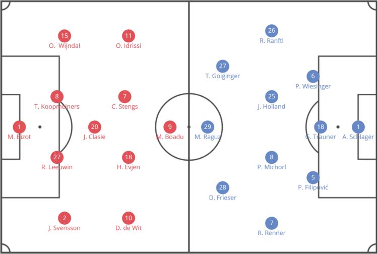 UEFA Europa League 2019/20: Alkmaar vs LASK Linz - tactical analysis tactics