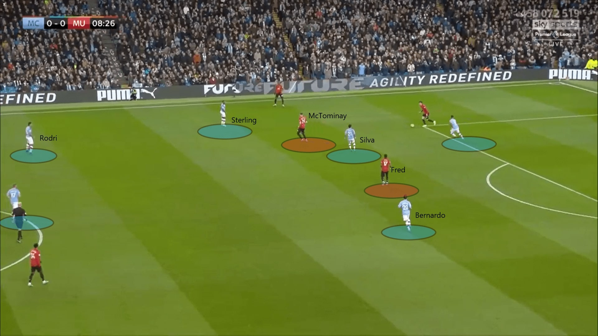 UEFA Champions League 2019/20: Real Madrid vs Manchester City - tactical preview on how City can benefit from a back three tactics