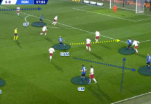 Serie A 2019/20: Atalanta v A.S. Roma - Tactical Analysis tactics