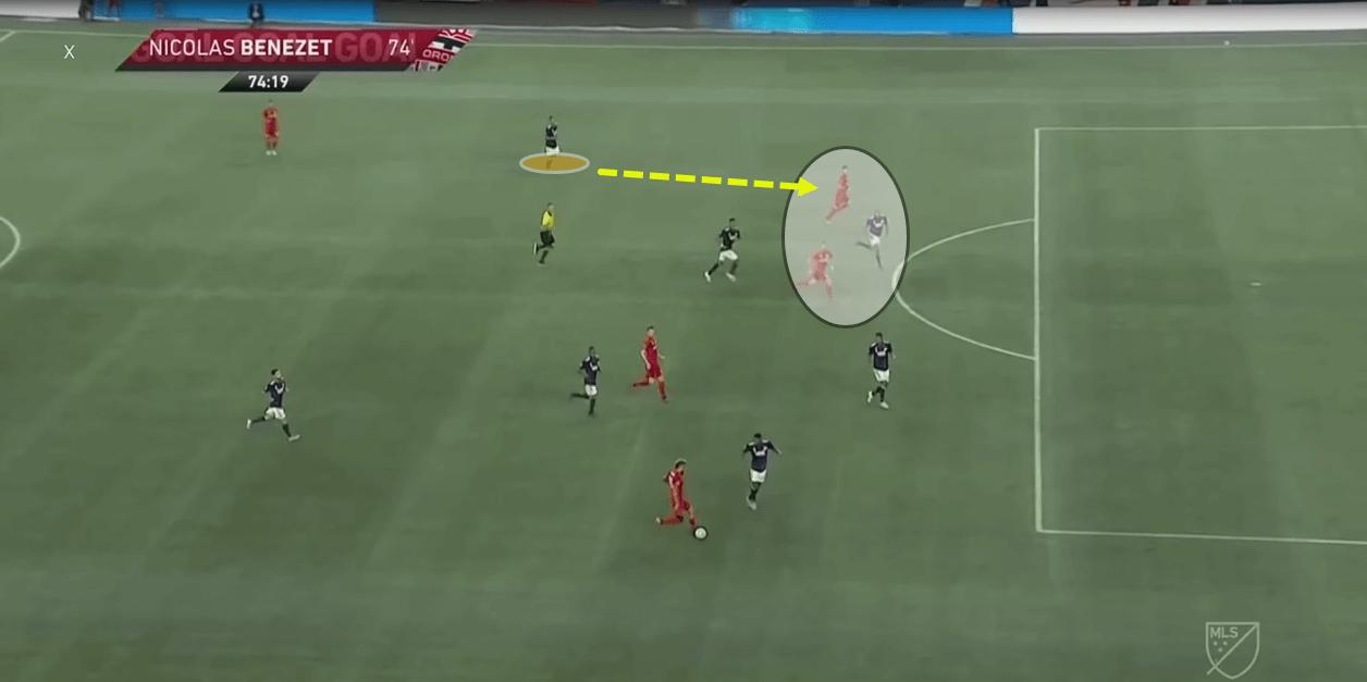 Bruce Arena at New England Revolution 2019 - tactical analysis tactics
