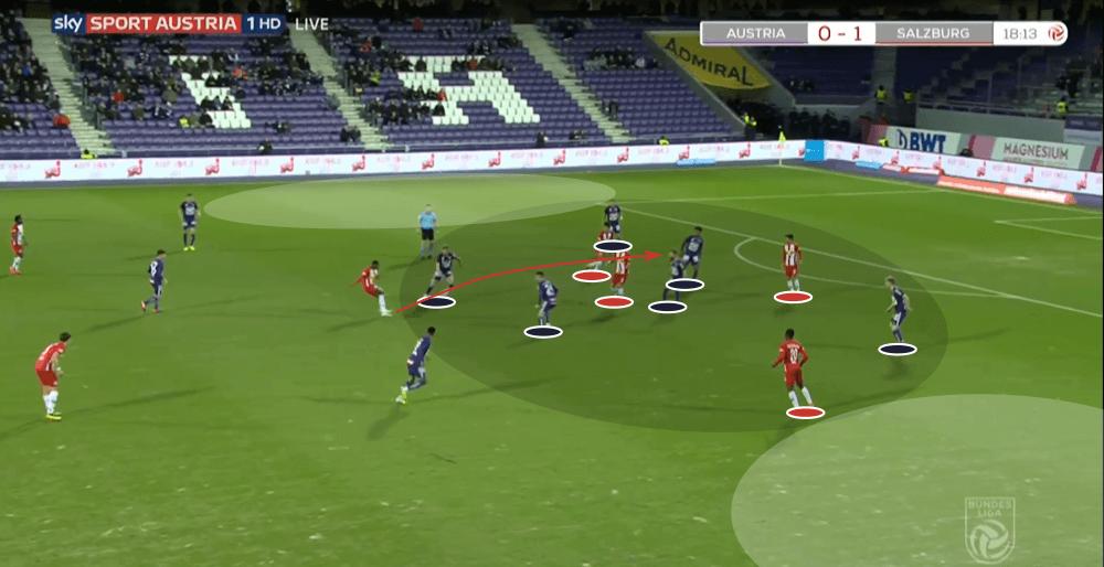 Austrian Bundesliga 2019/20: Austria Vienna vs RB Salzburg - tactical analysis tactics