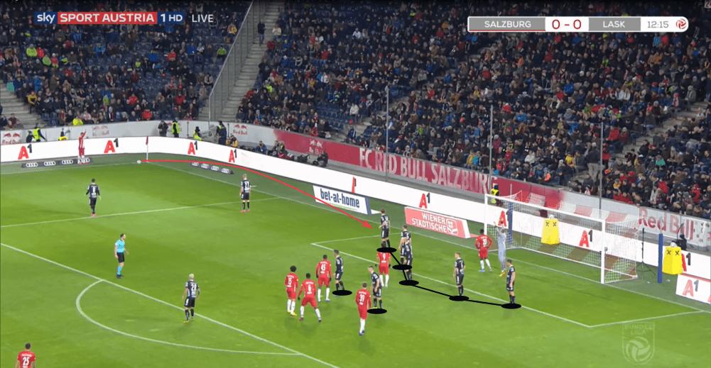Austrian Bundesliga 2019/20: RB Salzburg vs LASK Linz - tactical analysis tactics