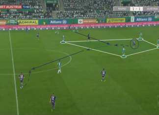 Christoph Monschein 2019/20 - scout report - tactical analysis tactics