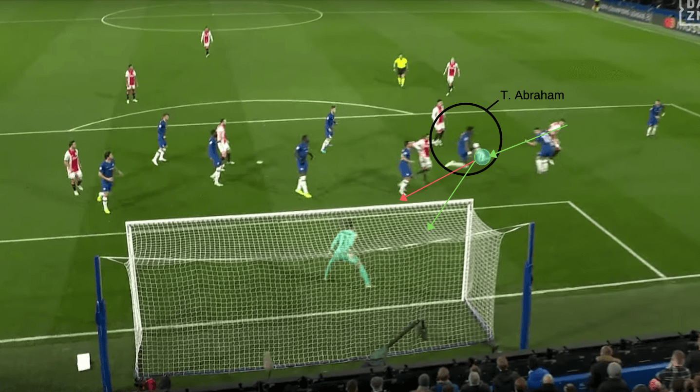 Kepa 2019/2020 - scout report - tactical analysis tactics
