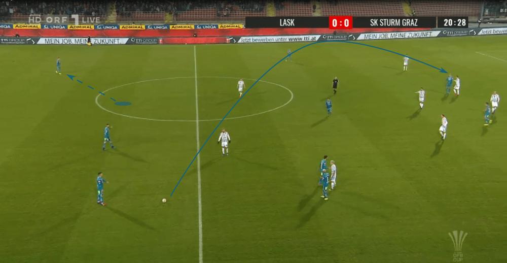 OFB Cup 2019/20: LASK Linz vs. Sturm Graz - tactical analysis tactics