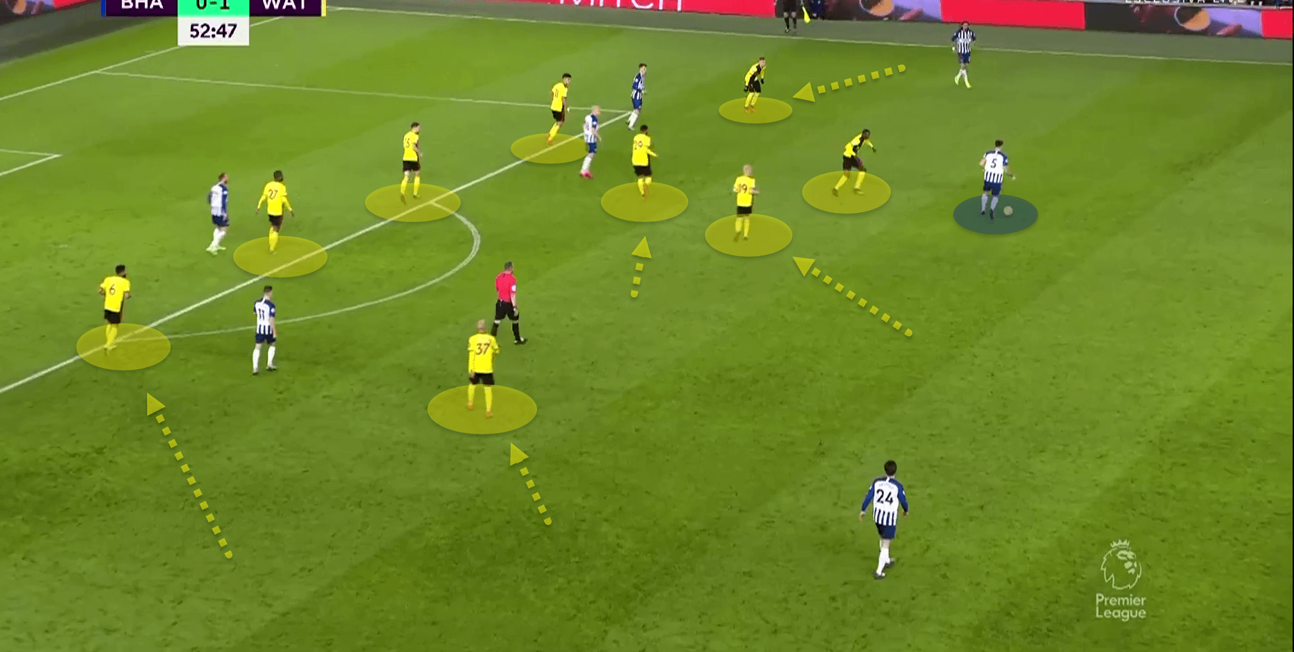 Premier League 2019/20: Brighton & Hove Albion v Watford - Tactical Analysis tacics