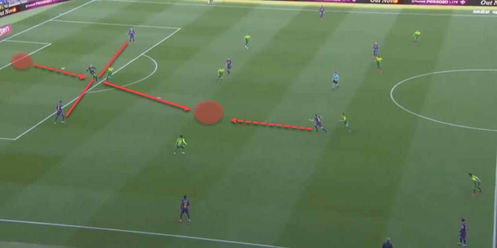 Champions League 2019/20: Napoli vs Barcelona - tactical analysis tactics