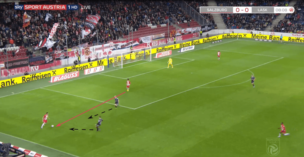 Austrian Bundesliga 2019/20: RB Salzburg vs LASK Linz - tactical analysis tactics