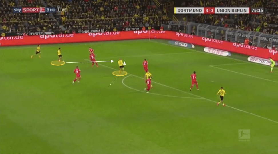 Bundesliga 2019/20: Borussia Dortmund vs Union Berlin - tactical analysis tactics