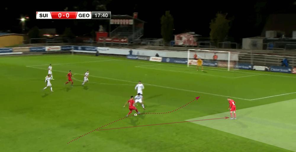 Austrian Bundesliga 2019/20: Five U20 players to watch - scout report - tactical analysis tactics