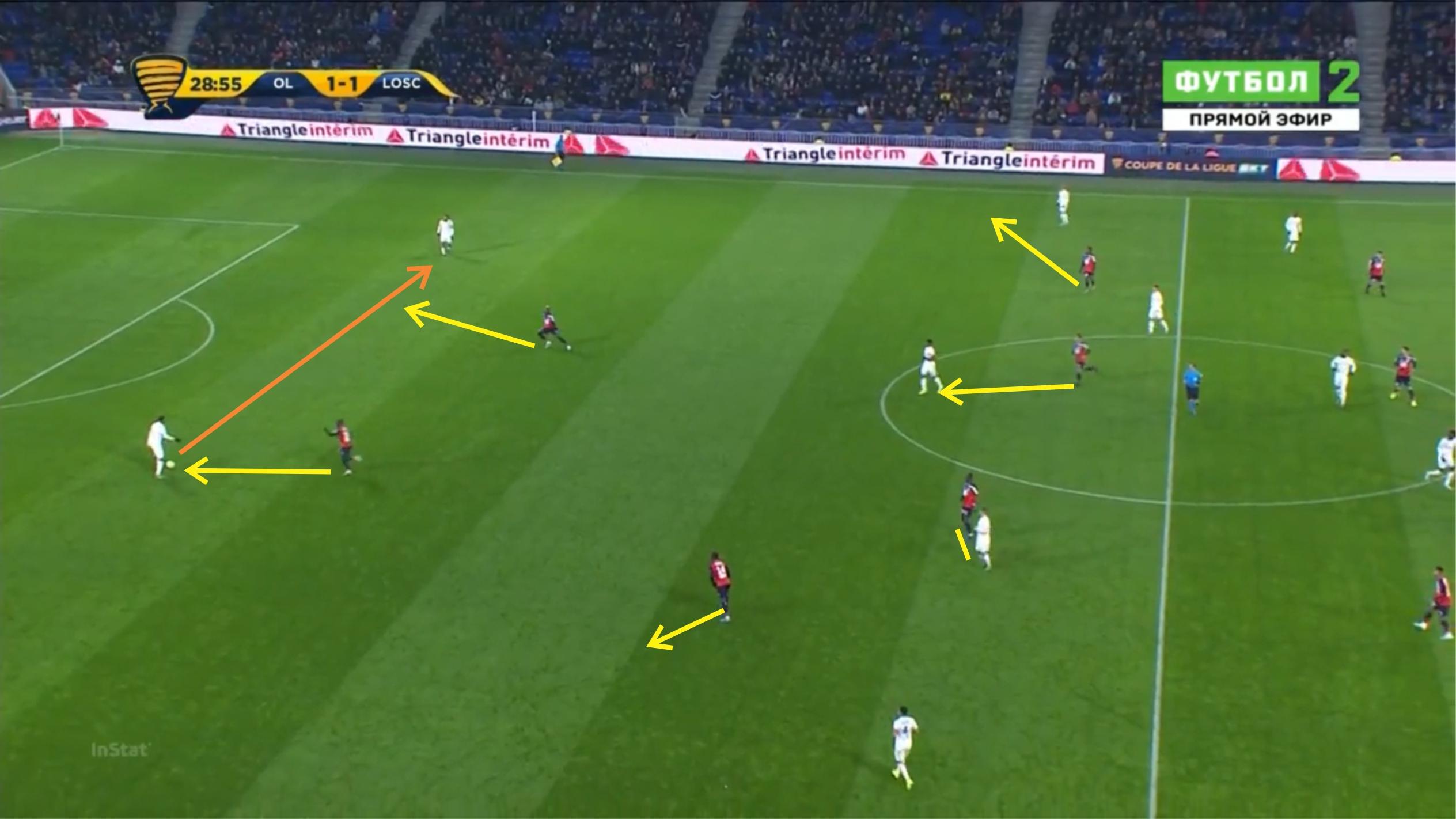Coupe de France 2019/20: Lyon vs Marseille - tactical analysis tactics