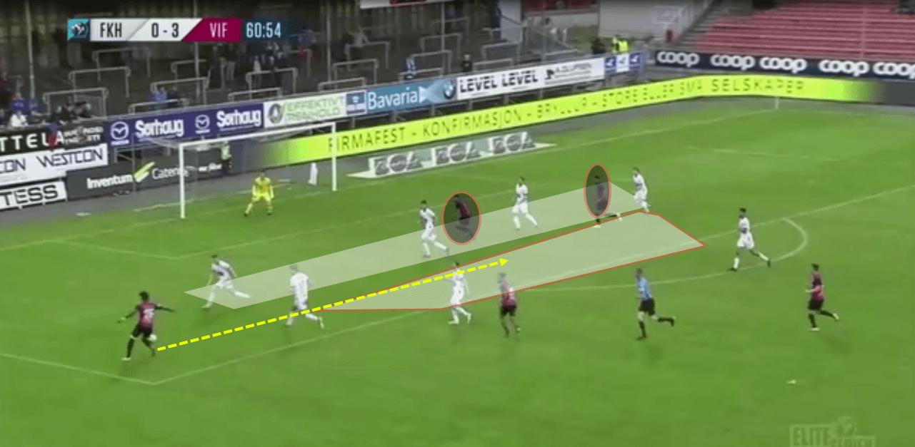 Ronny Deila at New York City FC 2019/20: - tactical analysis tactics