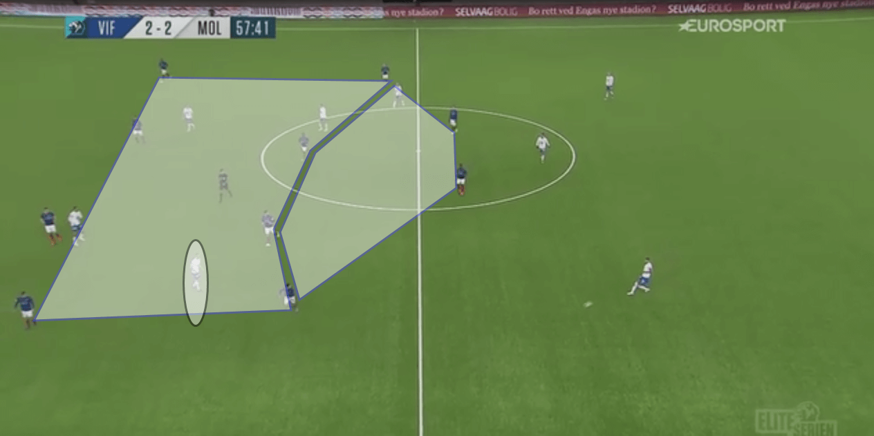 Ronny Deila at New York City FC 2019/20: - tactical analysis tactics