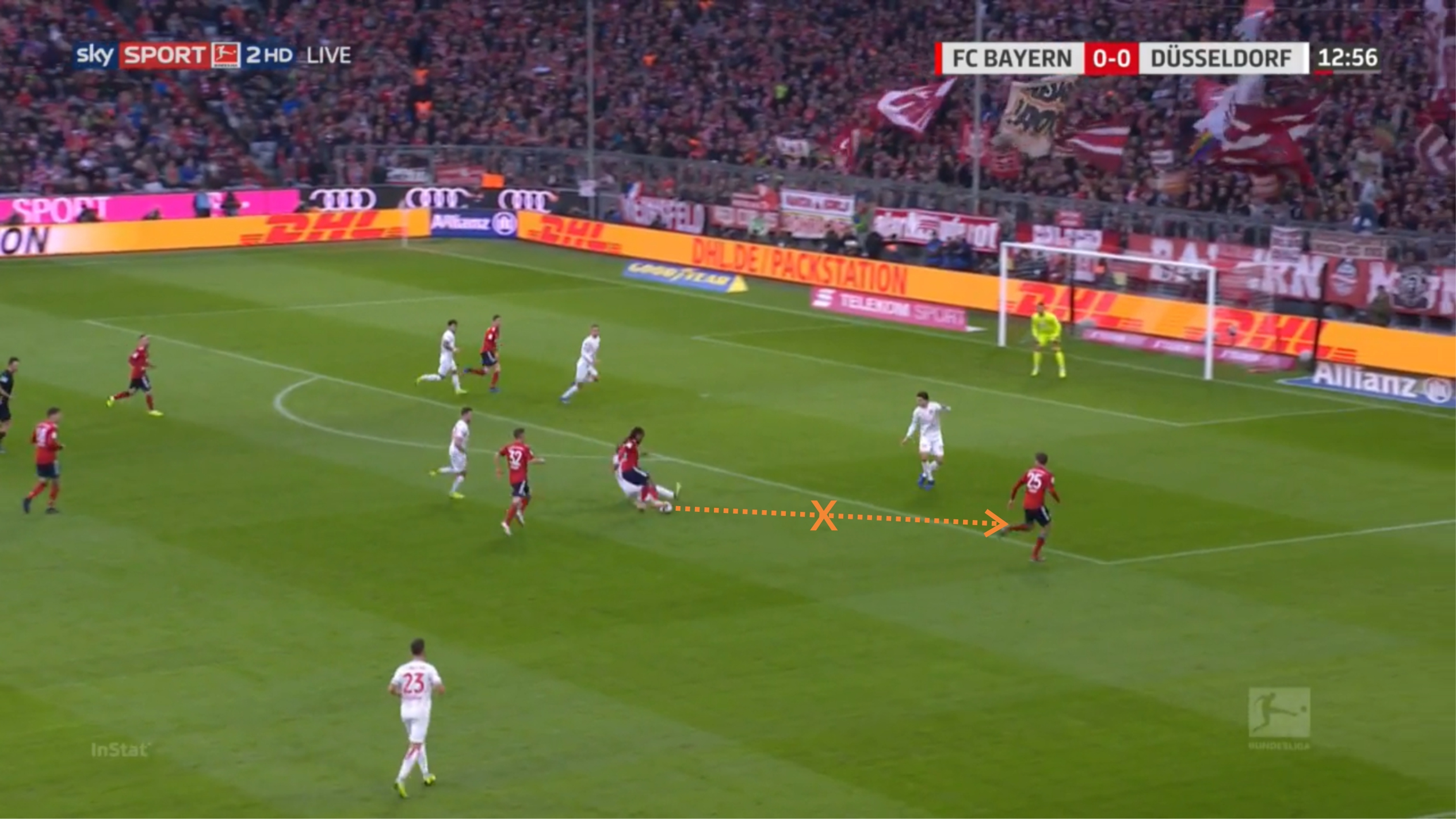 Renato Sanches 2019/20: His revival at Lille - scout report - tactical analysis tactics