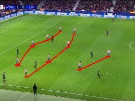 Champions League 2019/20: Atletico Madrid vs Liverpool - tactical analysis tactics