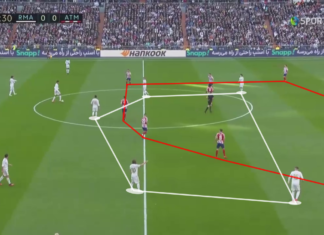 La Liga 2019/20: Real Madrid vs Atletico Madrid - tactical analysis tactics