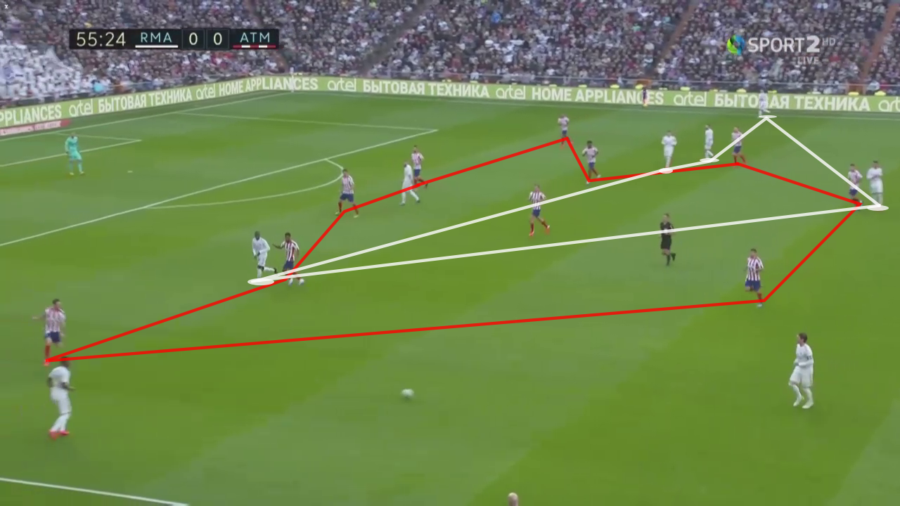 La Liga 2019/20: Real Madrid vs Atletico Madrid - tactical analysis tactics