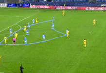 Champions League 2019/20: Napoli vs Barcelona - tactical analysis tactics