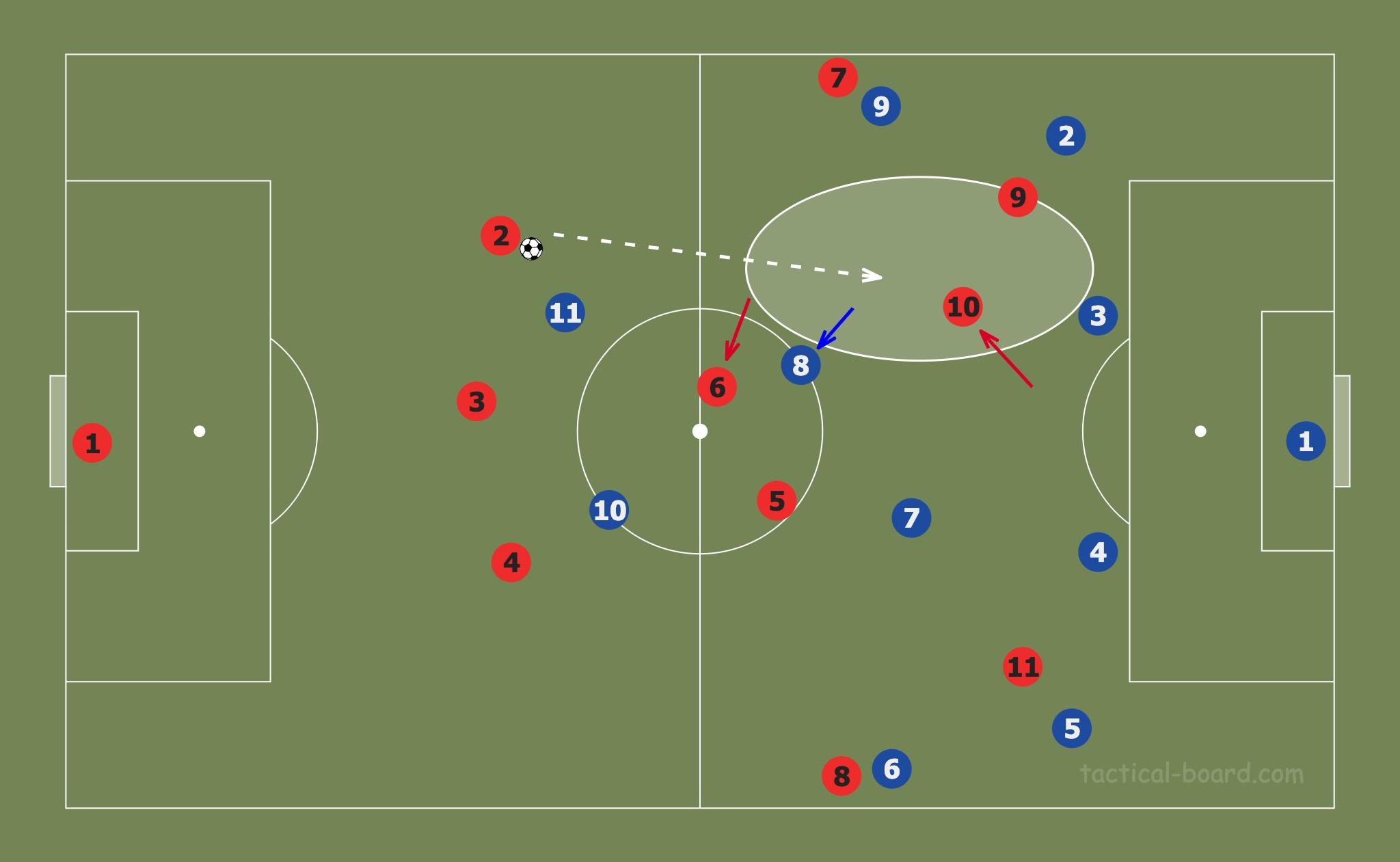 UEFA Champions League 2019/20: Tottenham Hotspur vs RB Leipzig – tactical analysis tactics