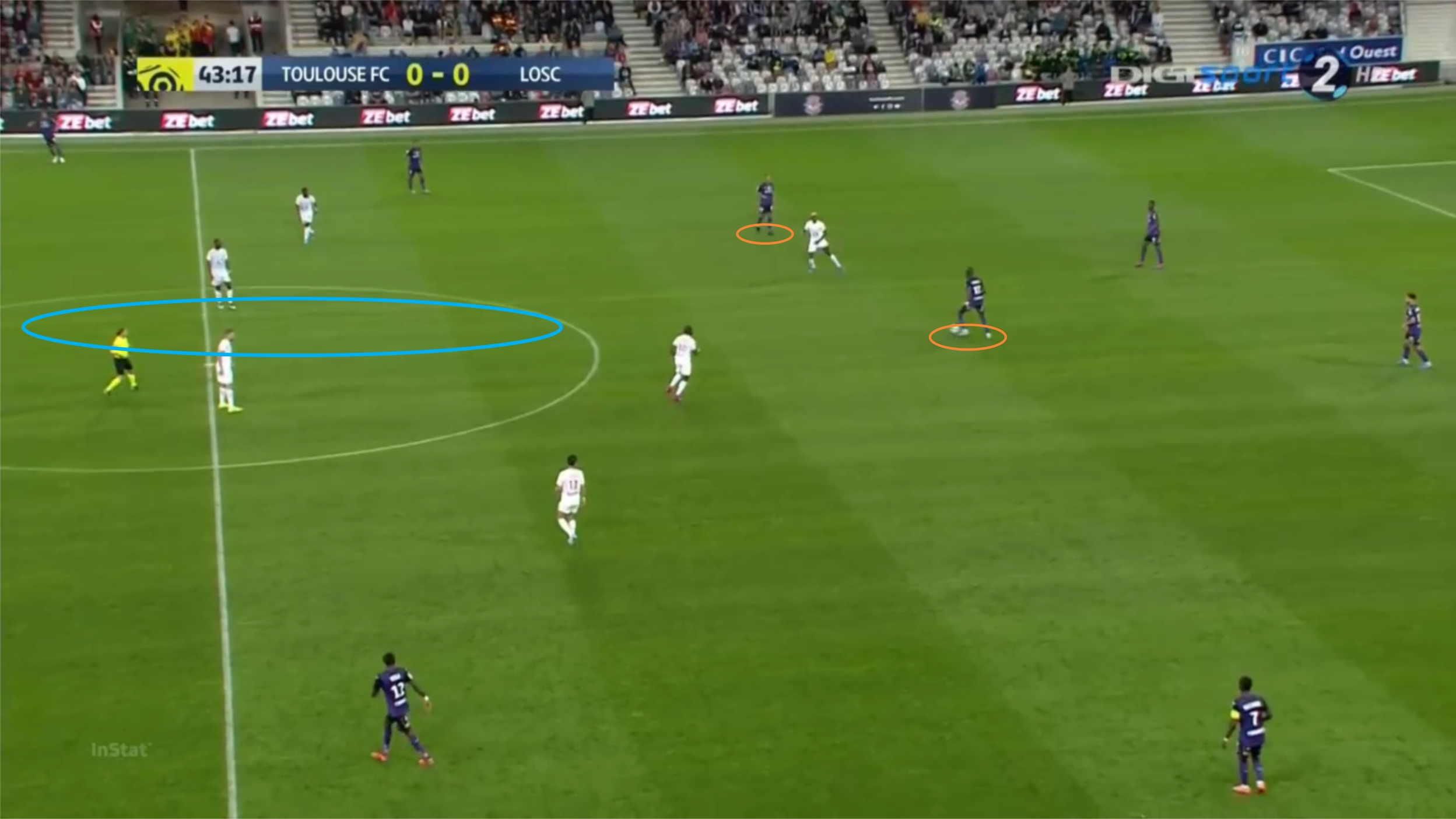 Toulouse 2019/20: Analysing why they are struggling this season - scout report - tactical analysis - tactics