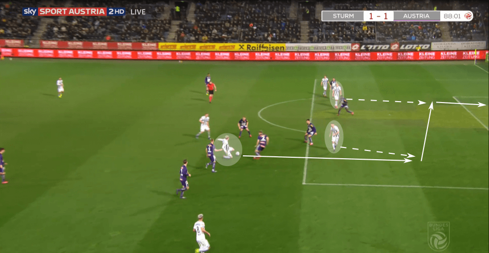 Austrian Bundesliga 2019/20: Sturm Graz vs Austria Vienna - tactical analysis tactics