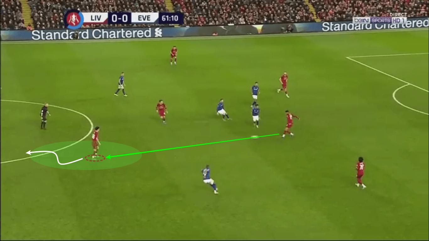 Curtis Jones 2019/20 - scout report tactical analysis tactics