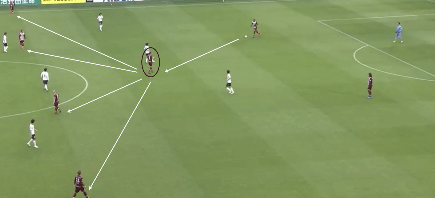Vissel Kobe: 2020 team analysis - scout report tactical analysis tactics
