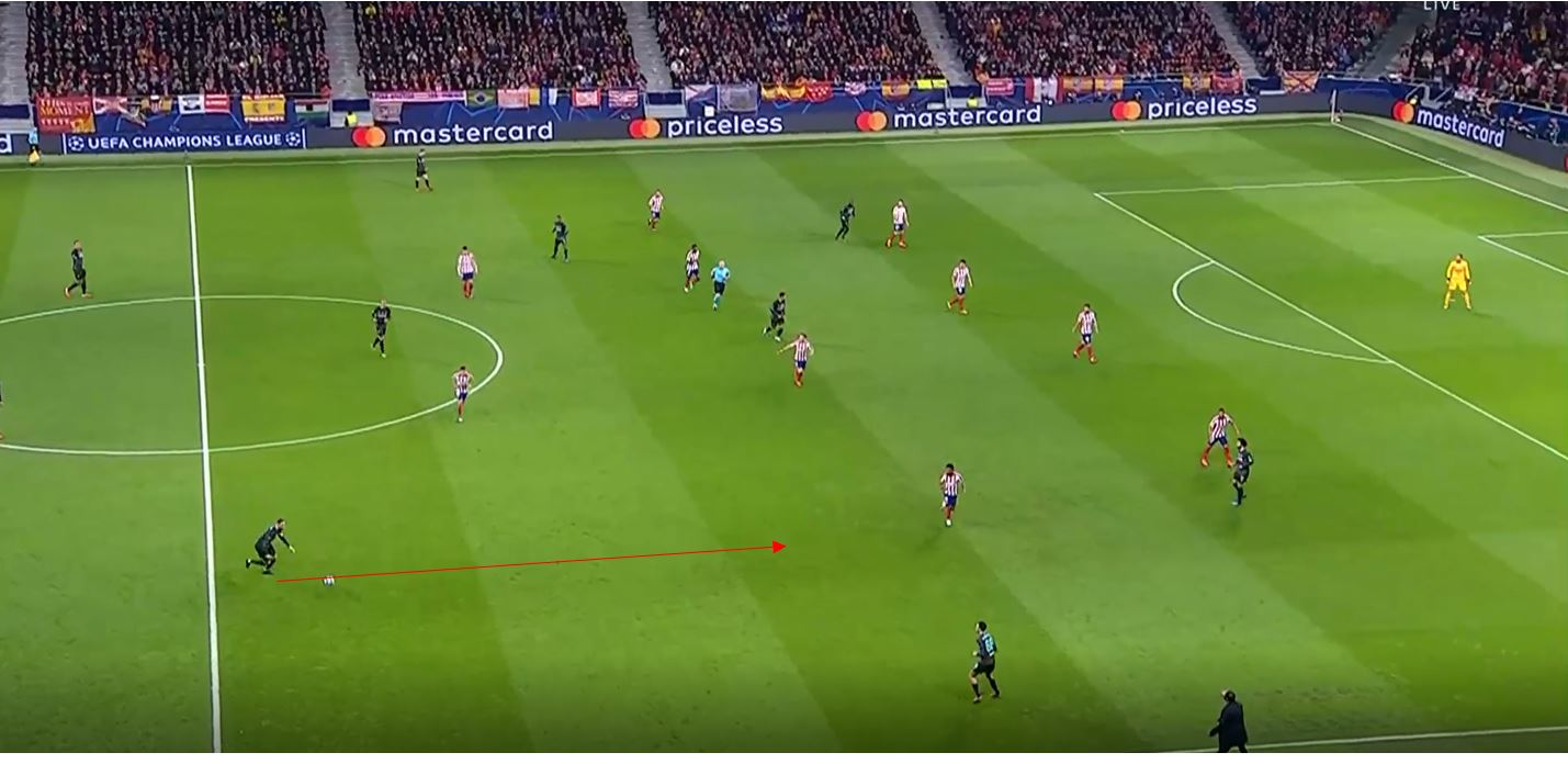 UEFA Champions League 2019/20: Liverpool vs Atletico Madrid- tactical preview tactical analysis tactics