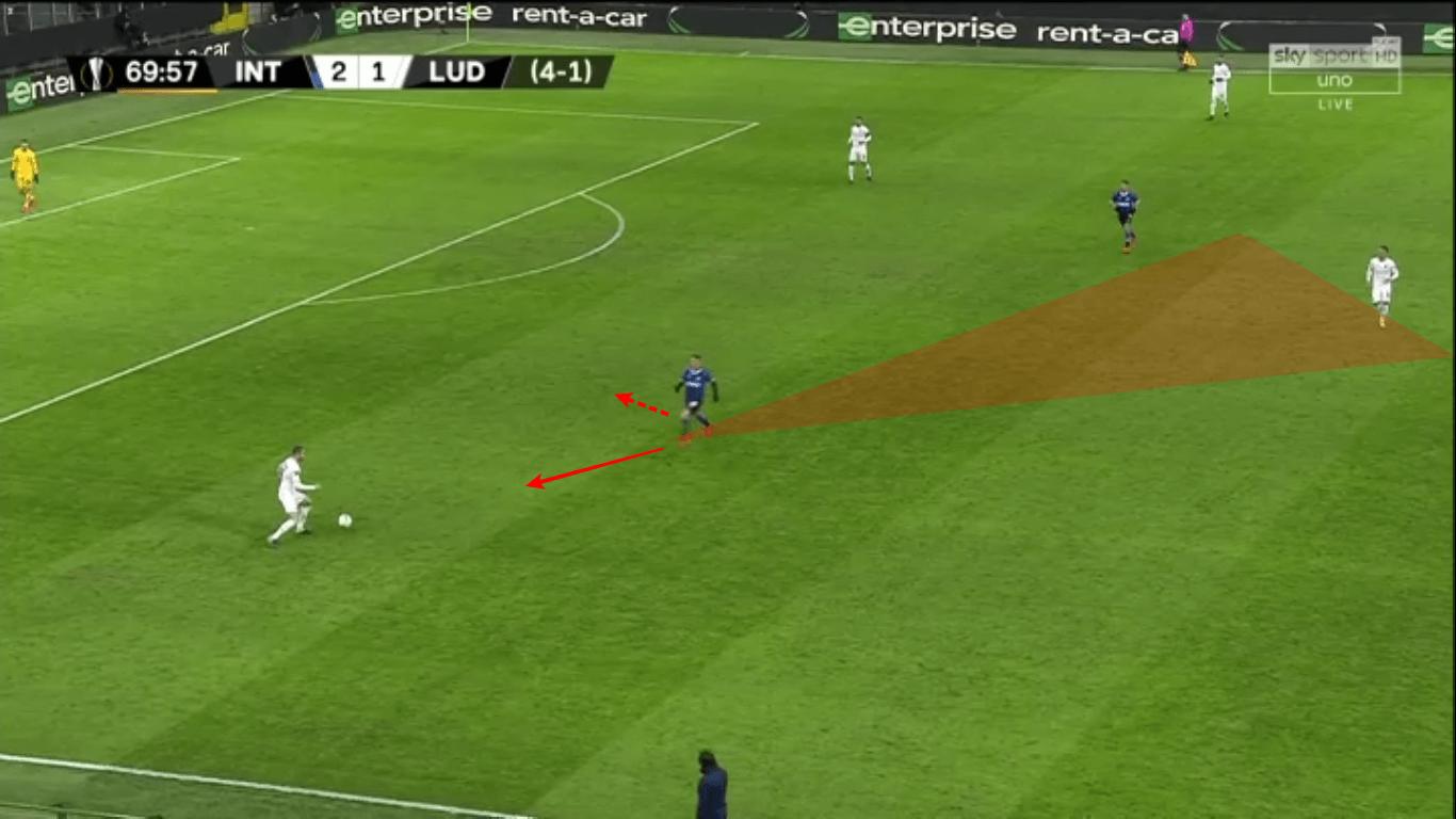 Sebastiano Esposito 2019/20 - scout report tactical analysis tactics
