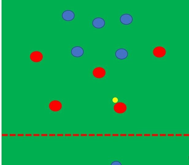 how to coach rest defence tactical analysis tactics
