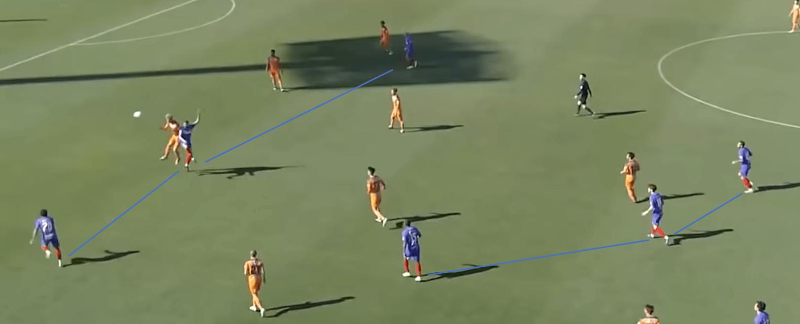 FC Tokyo 2020: Team analysis – scout report tactics
