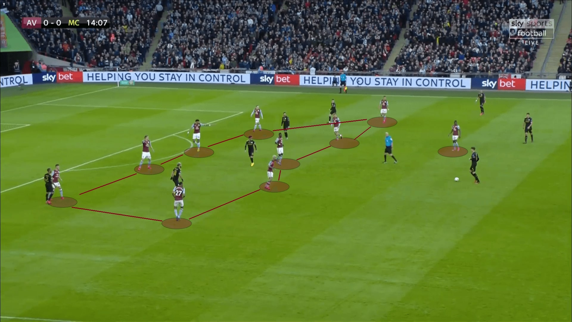 English League Cup 2019/20: Aston Villa vs Manchester City - tactical analysis tactics