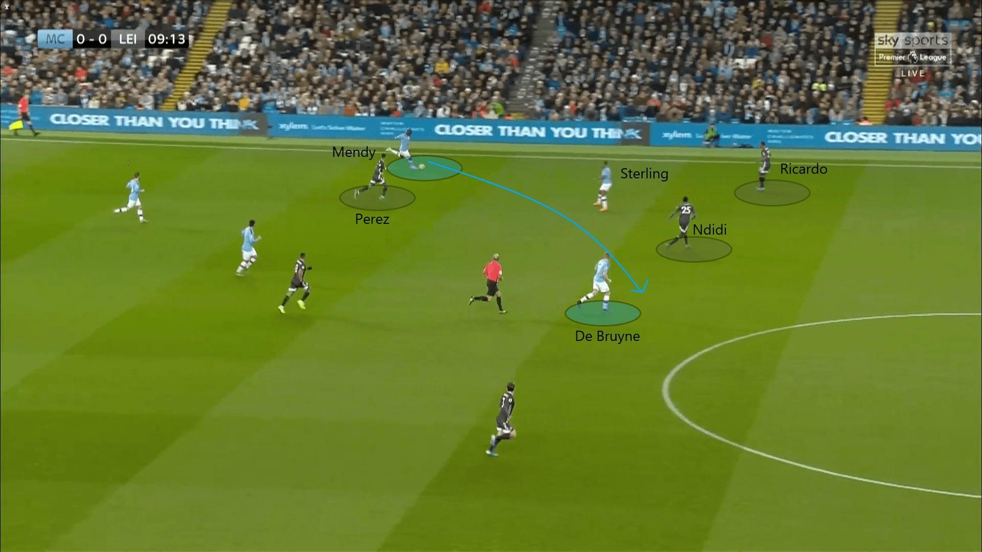 Benjamin Mendy 2019/20 - scout report - tactical analysis tactics