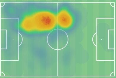 Eric Garcia 2019/20 - scout report - tactical analysis tactics