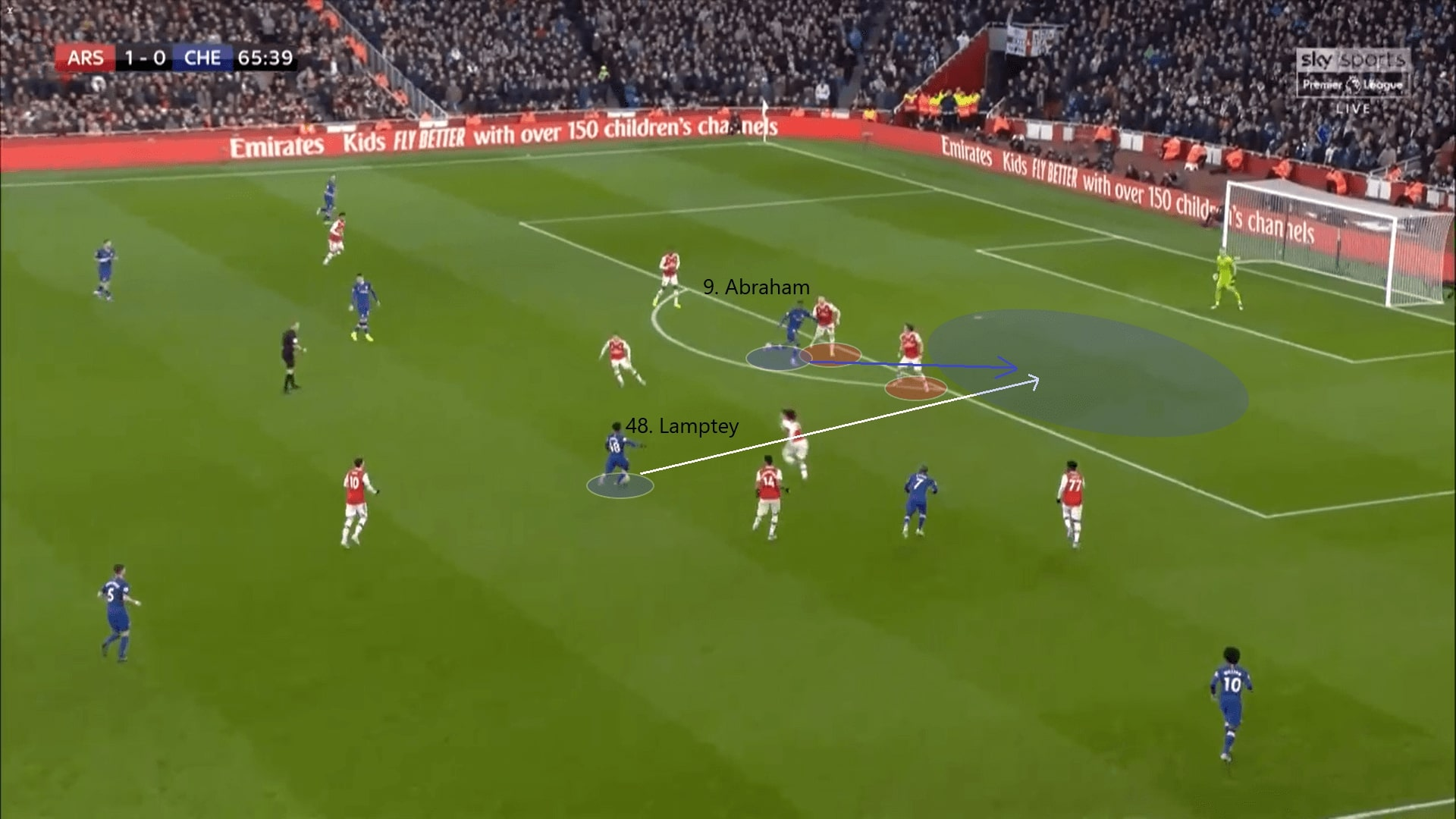 Tammy Abraham 2019/20 - scout report - tactical analysis tactics
