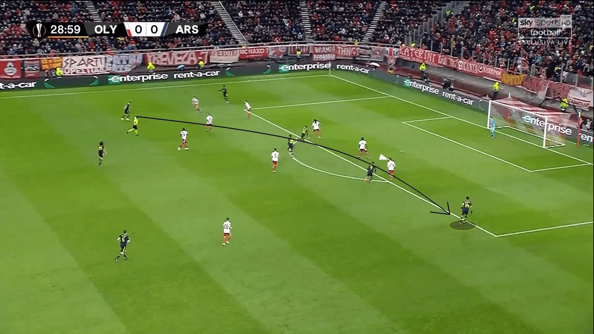 Pierre-Emerick Aubameyang under Mikel Arteta 2019/20 - scout report - tactical analysis tactics