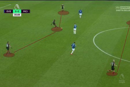 Guardiola's biggest defeat: Everton vs Manchester City - tactical analysis tactics