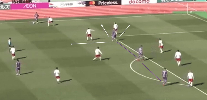 Sanfrecce Hiroshima: 2020 team analysis - scout report tactical analysis tactics