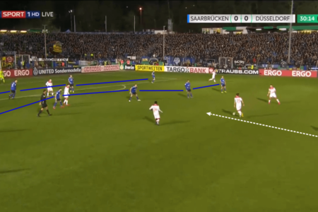 DFB Pokal 2019/20: Saarbrücken's path - team analysis tactical analysis tactics